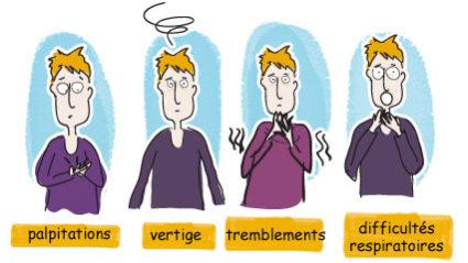 la gestion de l'anxiété